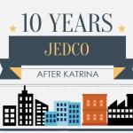 Infographic: Jefferson Parish After Katrina